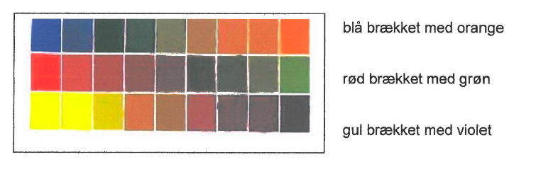 brækkede farver Eva Hansen, bk3 2013 14: Første forløb: Billedets virkemidler brækkede farver