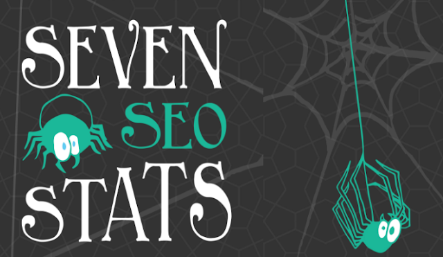 7 SEO Stats On Global Internet [Infographic]