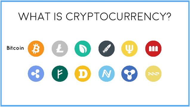 Future of Cryptocurrency and Bitcoin News Today?