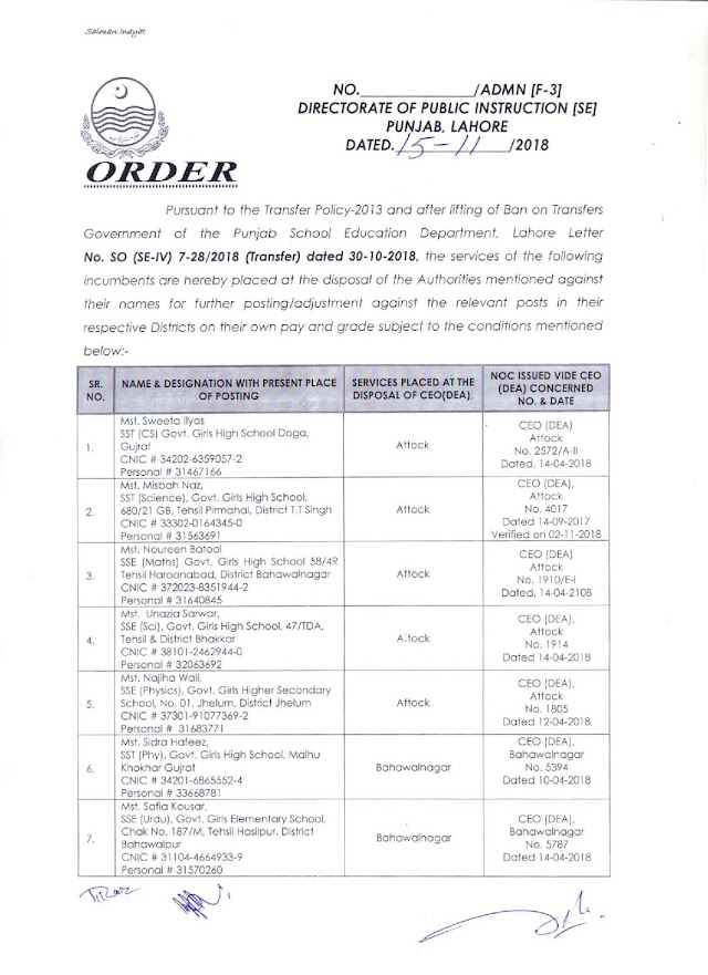 ORDERS OF INTER DISTRICT TRANSFERS OF TEACHERS (SSTs FEMALE)