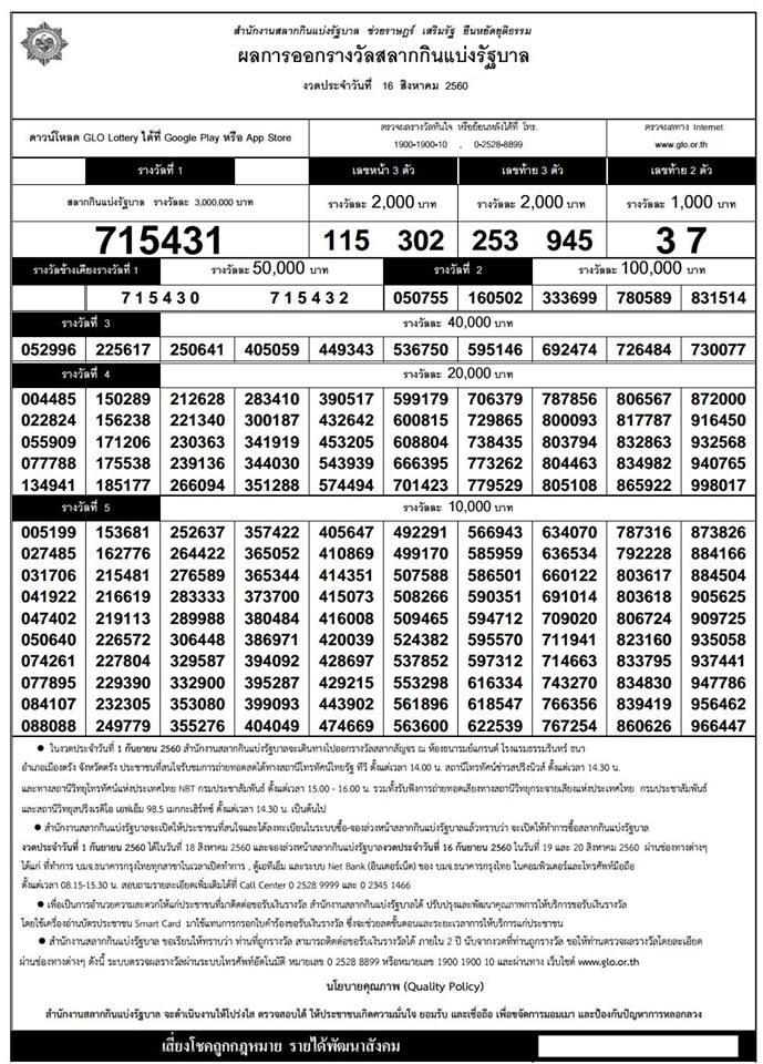 ตรวจหวย งวด01 สิงหาคม 2552: ตรวจหวยรัฐบาลออนไลน์ ก่อนใคร ได้ที่นี่