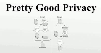 What is Pretty Good Privacy (PGP) encryption