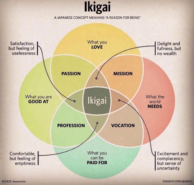ikigai-2-.jpg