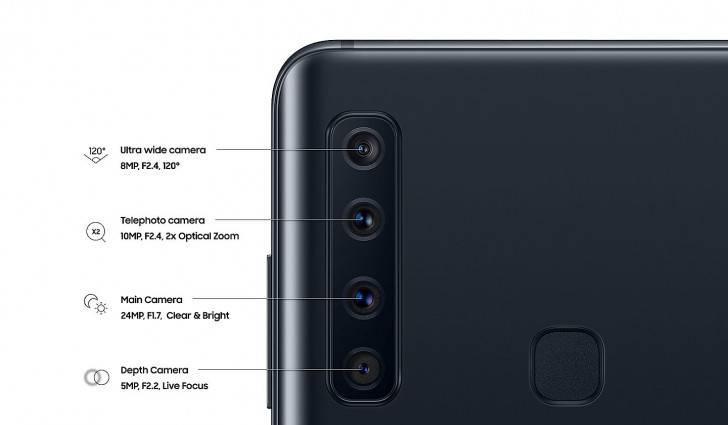 Detail Kamera Samsung Galaxy A9 (gsmarena.com)