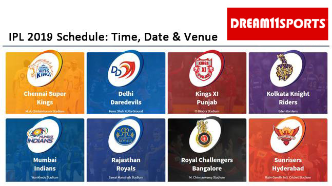 IPL 2019 FULL TIME TABLE | IPL MATCH LIST 2019 | IPL Schedule