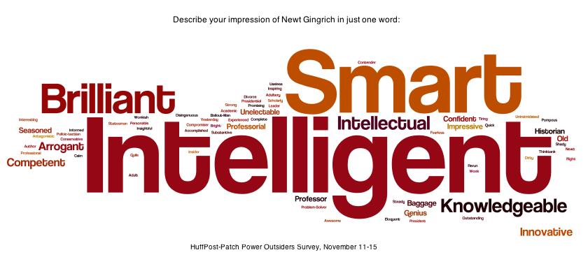 Pengertian IQ, EQ, SQ, AQ, Dan ESQ