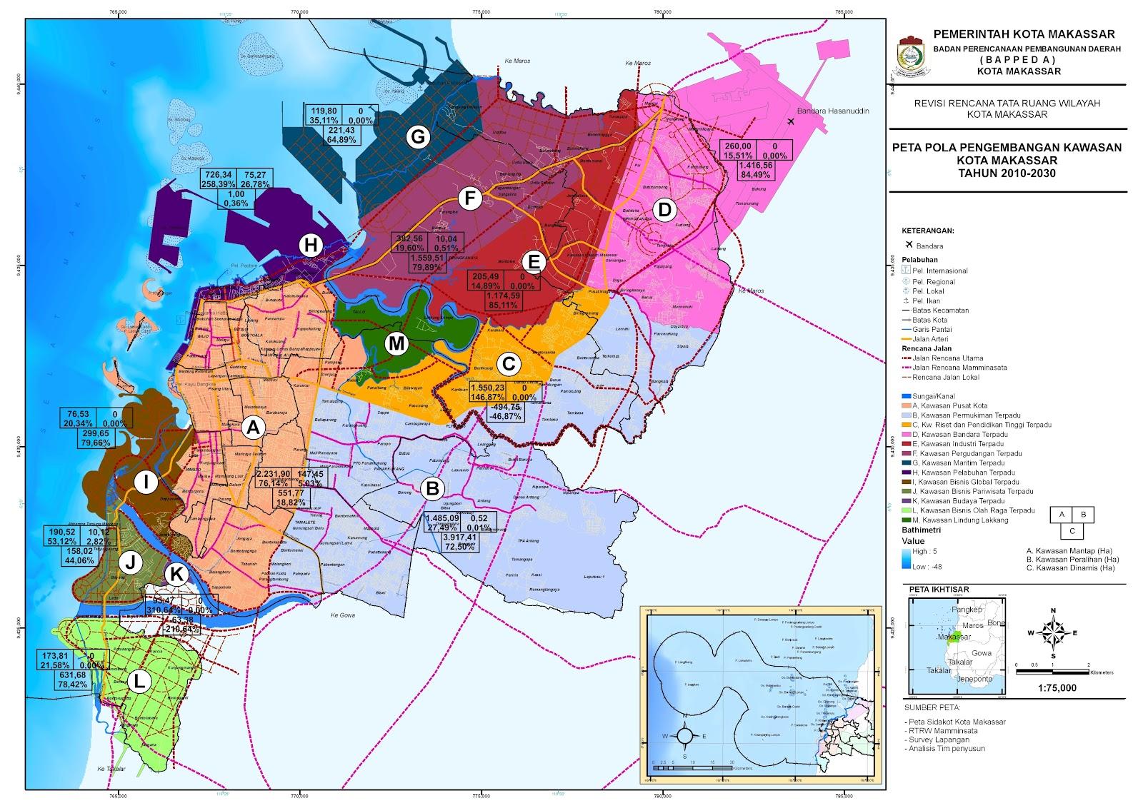 Pojok Timur Nusantara: RTRW KOTA MAKASSAR TAHUN 2010-2030
