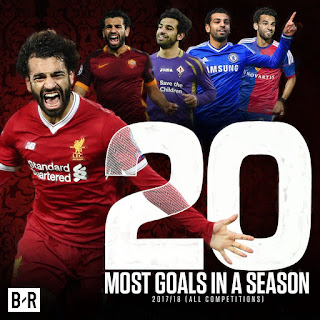 Mohamed Salah scores his 20th goal since the start of of the Premier League