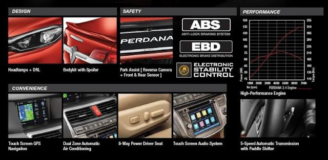 Proton Perdana 2016 Spesifikasi