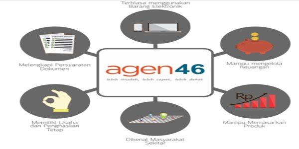 Agen BNI 46