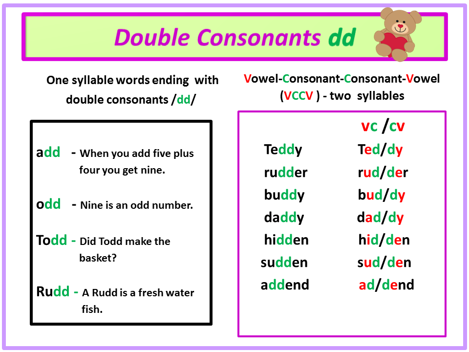 Reading2success Name that Syllabication Rule Words with Double – Double Consonant Worksheets