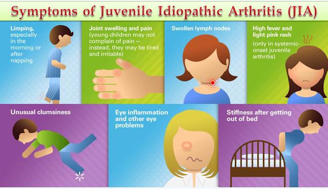 Juvenile Idiopathic Arthritis (JIA)