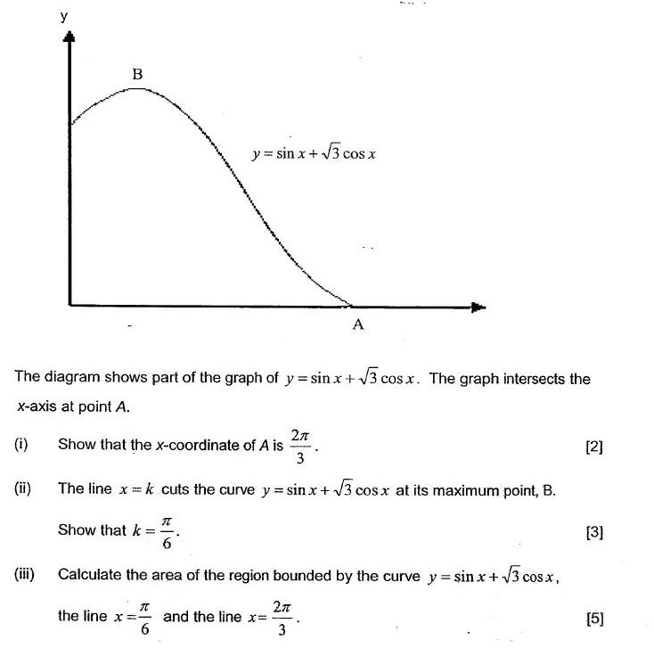 Paper 2 Q7  Calculus Challenging O Level Additional Maths (A