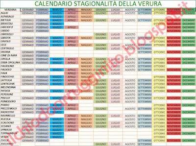 calendario-stagione-verdura