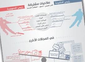 http://www.tunelyz.com/2014/03/pouvoir-et-contre-pouvoir.html