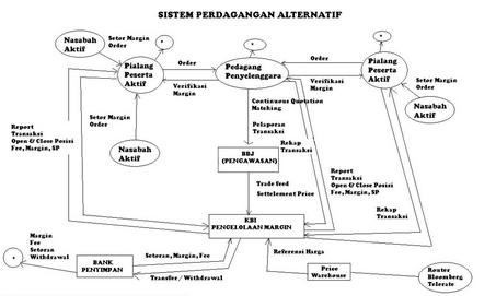 Ib octa forex indonesia