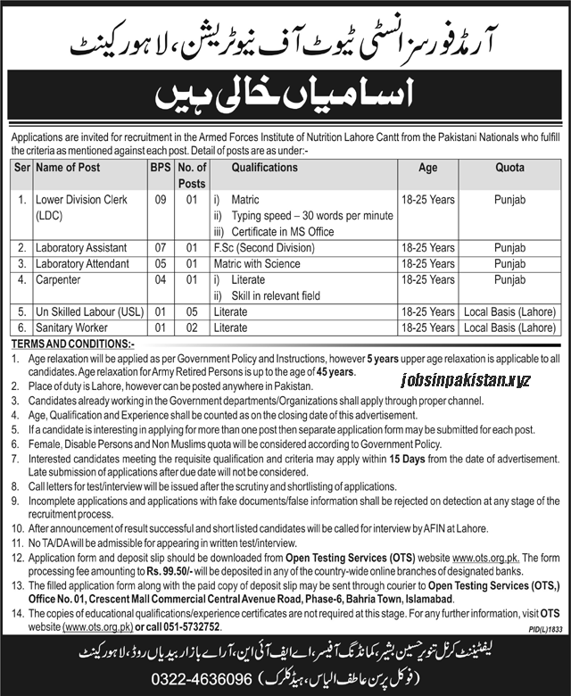 Advertisement for Armed Force Institute of Nutrition Jobs 2018