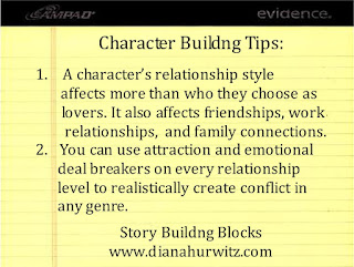 #fiction, #genre, #novel, #romance, #writingtips, #storybuildingblocks, #writingtips, #amwriting, #screenplay,@Diana_Hurwitz