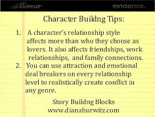#fiction, #genre, #novel, #romance, #writingtips, #storybuildingblocks, #writingtips, #amwriting, #screenplay,@Diana_Hurwitz