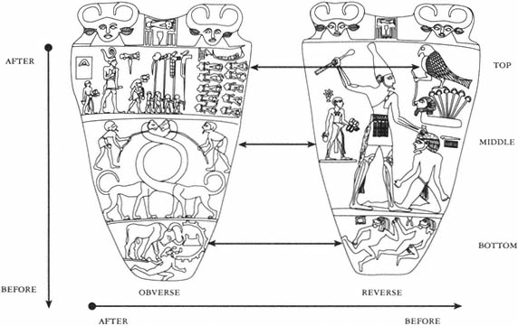 AP Art History: Egypyt, A People Focused on the Afterlife