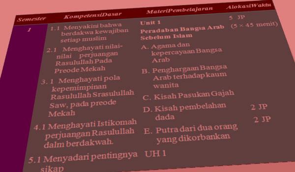 Download Prota Promes SKI MA Kelas X Kurikulum 2013