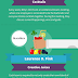 The Unusual Team Building Methods of Famous Bosses infographic