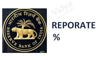 Reserve Bank of India logo and repo rate visual