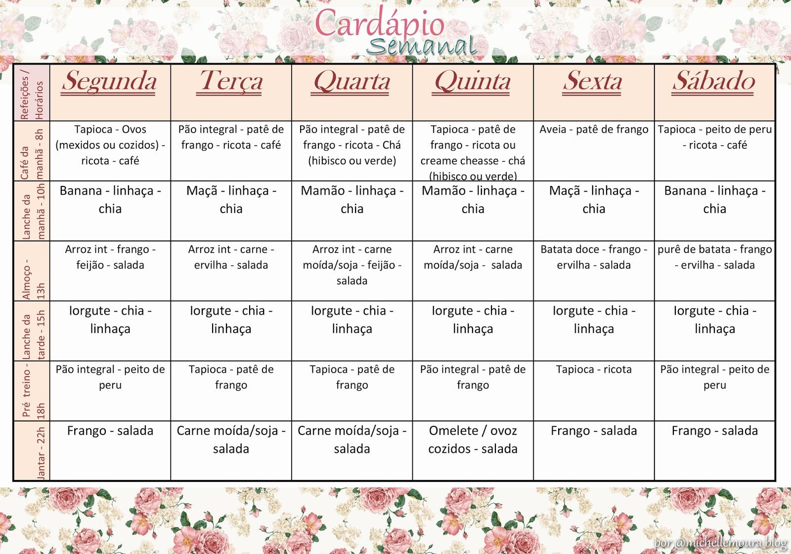 dietas para adelgazar menu semanal balanceado