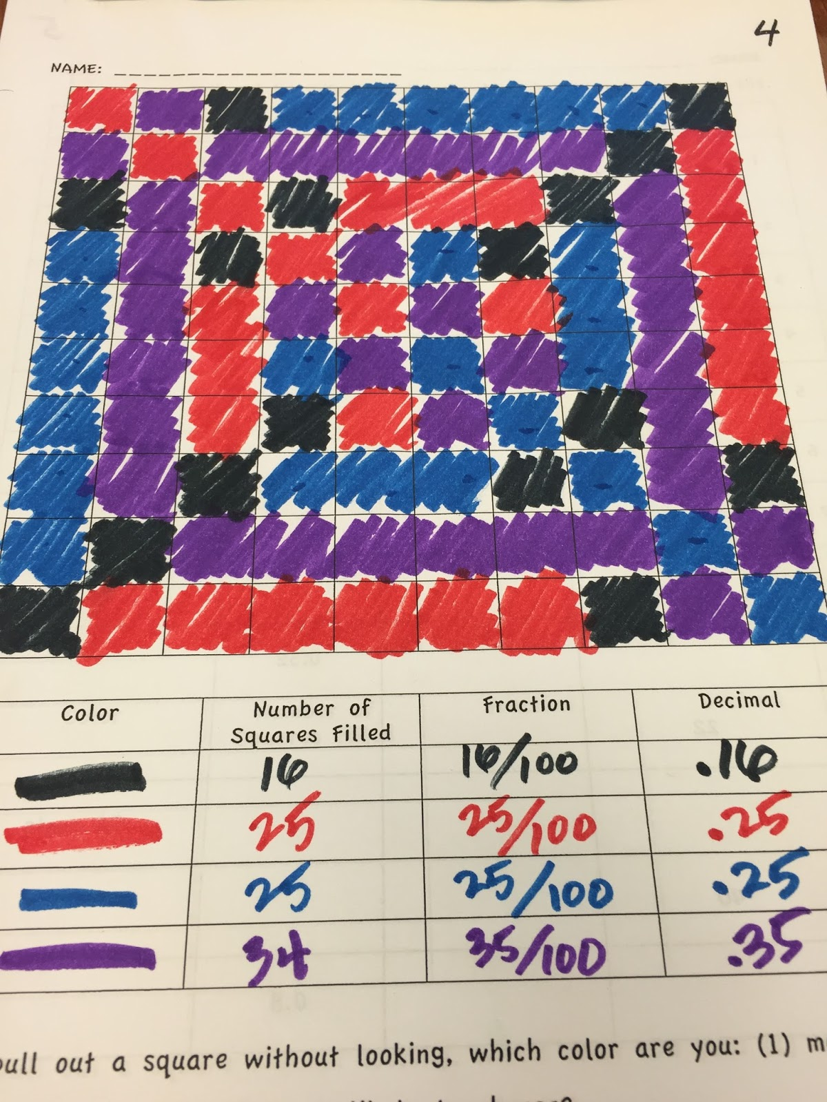This Is A Fun, Artistic Activity For Practicing Fractions On A Hundreds  Grid, Students Use 4 Colors To Create Some Type Of Design