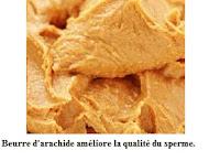 Beurre d'arachide améliore la qualité du sperme