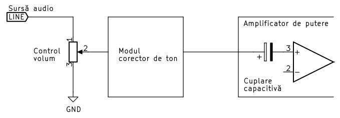 Conectarea corectorului de ton la potențiometrul de volum și amplificator (un canal)