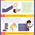 Tale of Freelancing Boon or Bane? Infographic