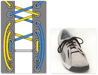 Model Tali Sepatu Footbag Lacing