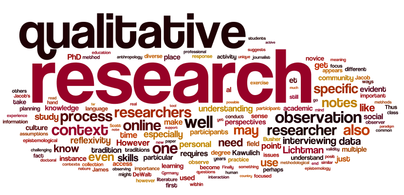 Organizing Your Social Sciences Research Paper: Qualitative Methods