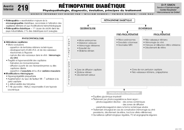 La Rétinopathie Diabétique Proliférante Classification College Ophtalmo