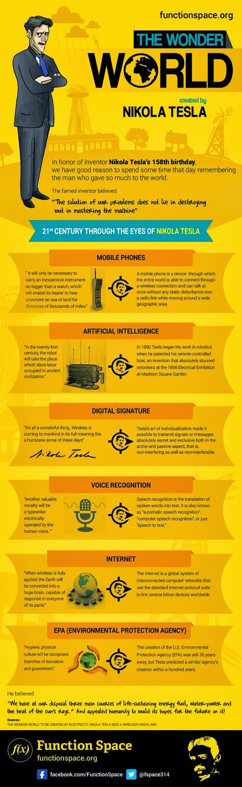 the wonder world created by Nikola Tesla infographic