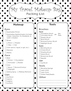 My Travel Makeup Bag Packing List