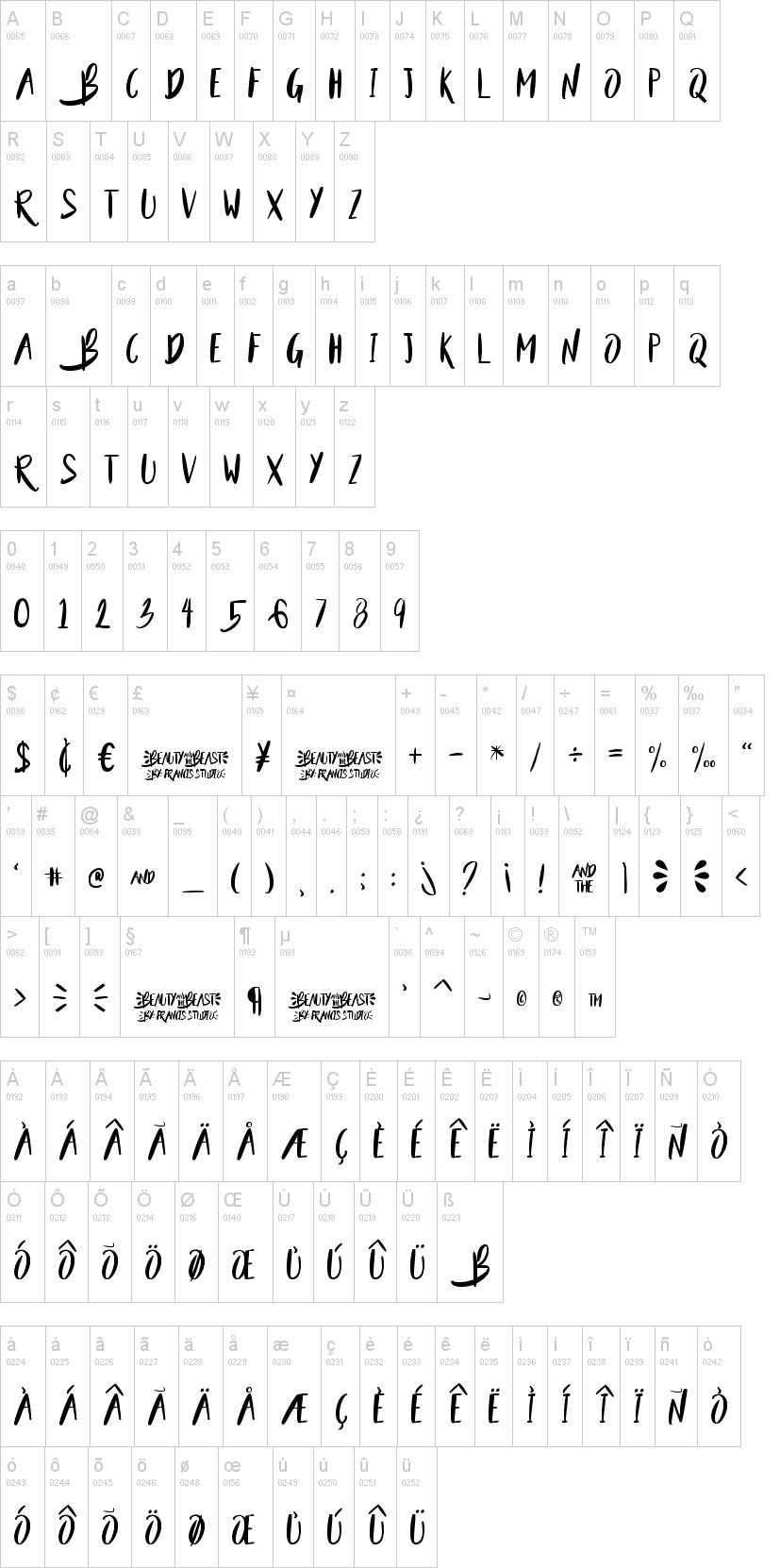 Beauty Beast tipografia abecedario