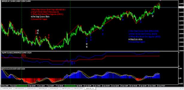 System trading meetup * blogger.com