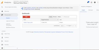 Google analytic blog saya