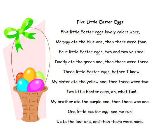 Happy Easter Sayings Wishes Messages