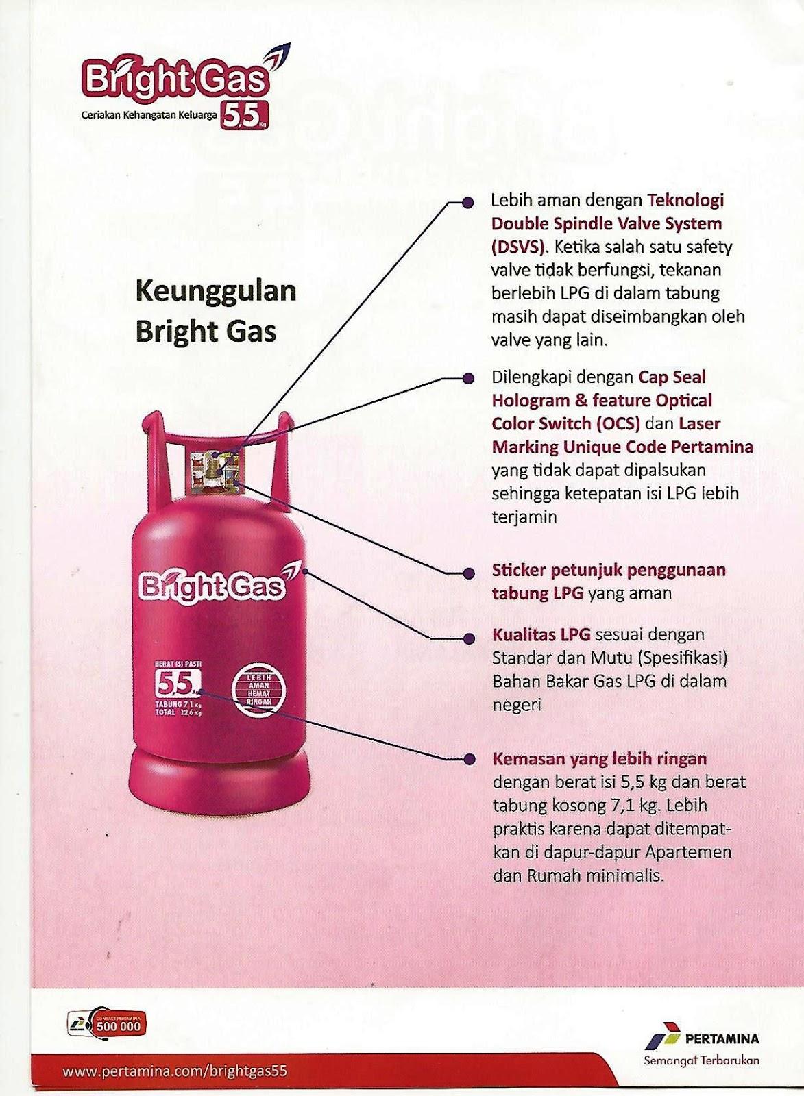 Agen Jual Gas Lpg 50 Kg Bright Gas 5 5 Kg Tabung Gas Minimalis Untuk Di Apartemen Dan Rusun
