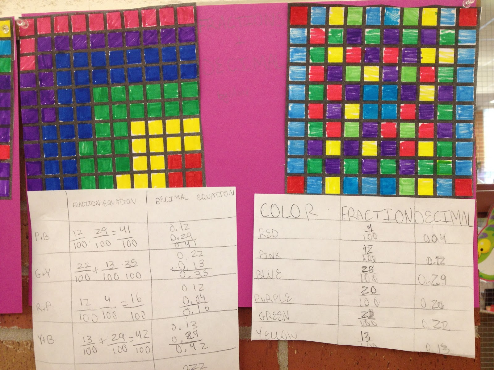 Real Teachers Learn Math Manipulatives And Fraction Art