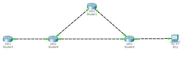 Новая тестовая сеть