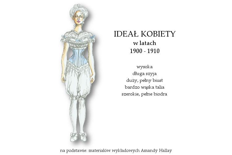 Agnieszka Sajdak Nowicka ideał kobiety w latach 1900 - 1910 na podstawie materiałów wykładowych Amandy Hallay