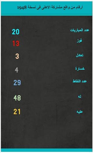 انفوجرافيك:أرقام من فوز الأهلي بلقب أول دوري مصري