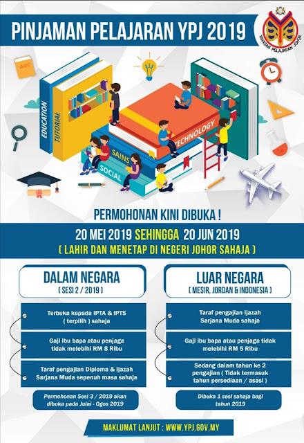 Permohonan Pinjaman YPJ 2019 Online