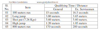 For Men Physical Efficiency Test standards for TS SI Recruitment 2016: