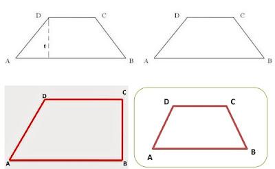 Cara Menghitung Rumus Luas dan Keliling Trapesium