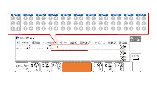 1行目の12マス目がマスあけされた点訳ソフトのイメージ図とSpaceがオレンジで示された6点入力のイメージ図